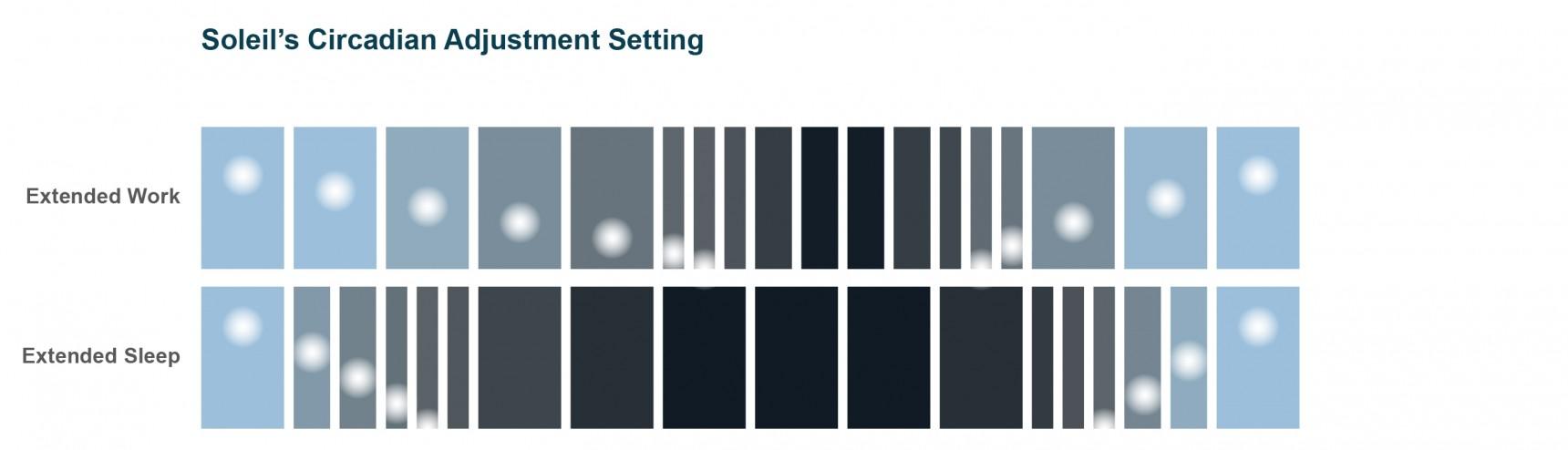 Soleil Lighting System