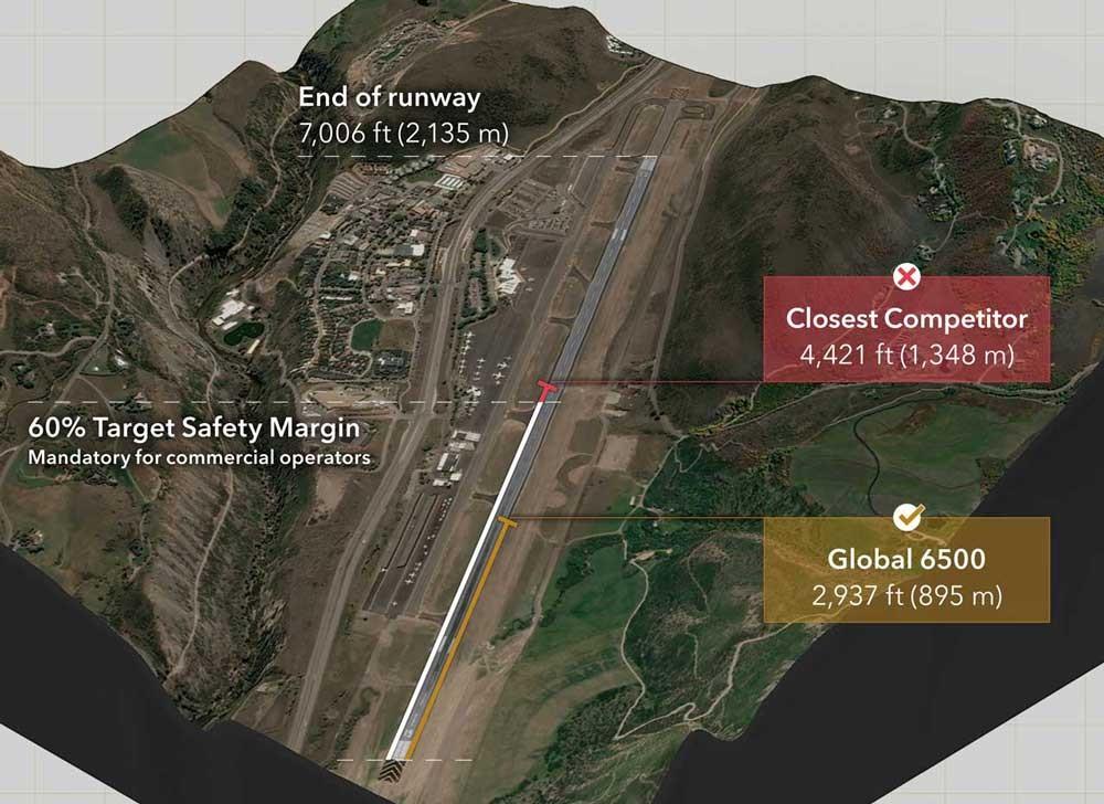 Dry runway - Aspen airport, Colorado