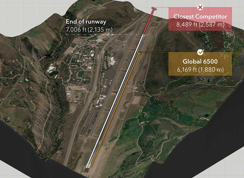 Wet runway - Aspen aircraft, Colorado